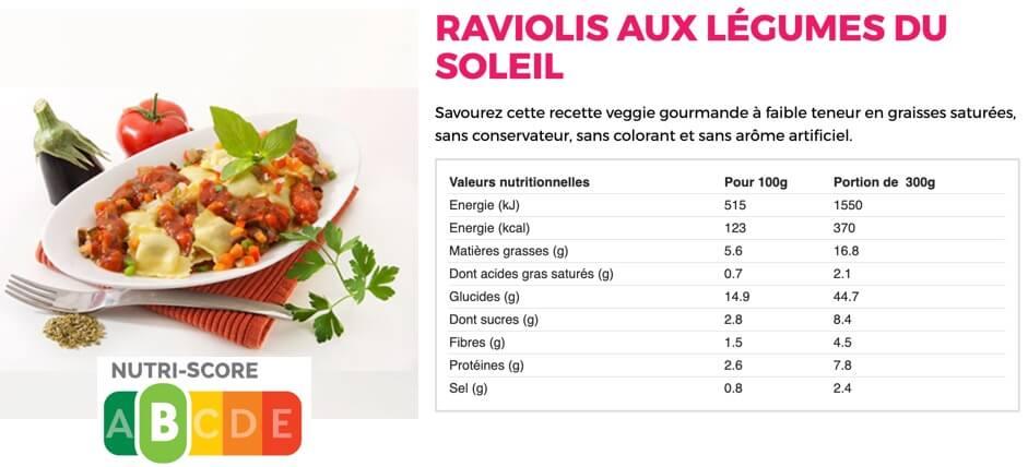 Raviolis legumes