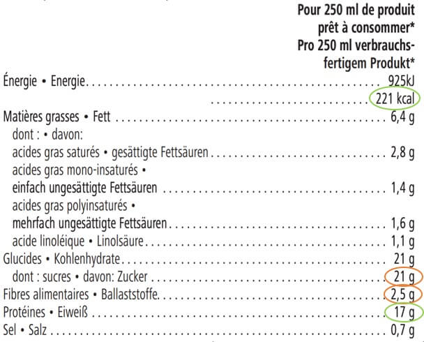 Composition nutritionnelle Formula 1